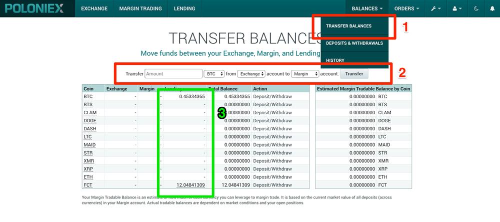 Lend Bitcoin Bitfinex Ethereum For Prescriptions